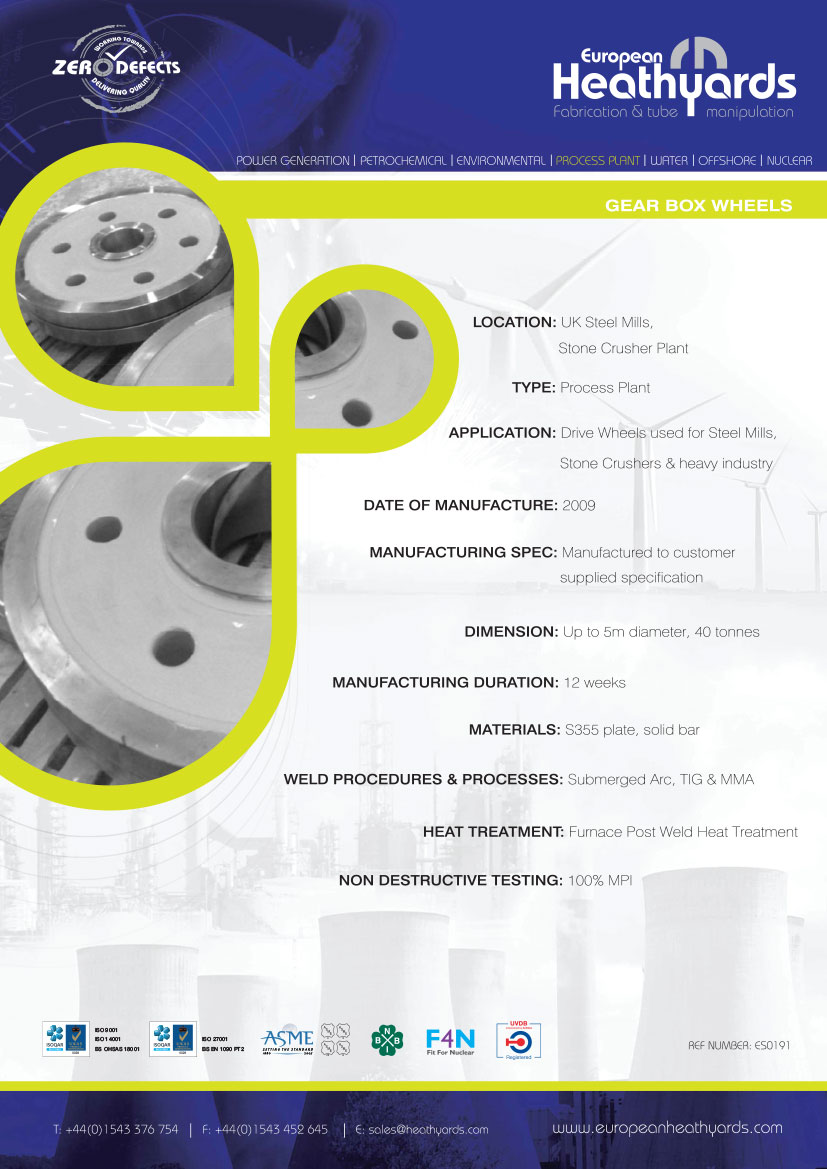 Gear Box Wheels