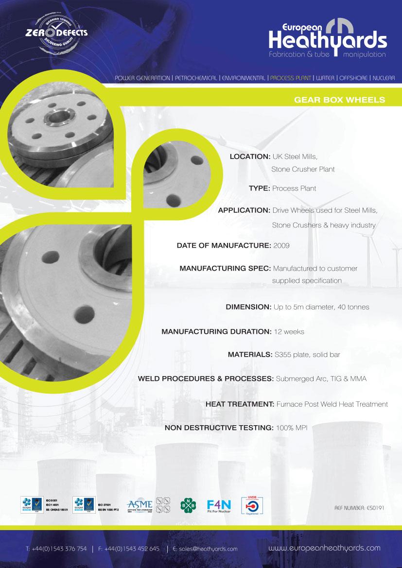 Gear Box Wheels